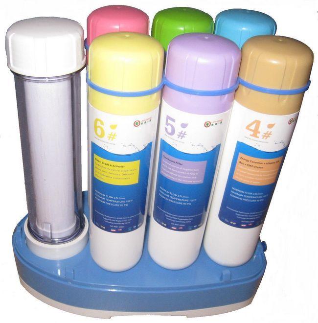Izbira vodni filter s keramično membrano