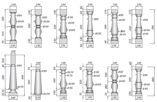 Risbe lesenimi stebriči