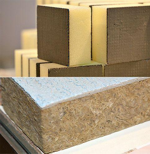 Materiali za toplotno izolacijo
