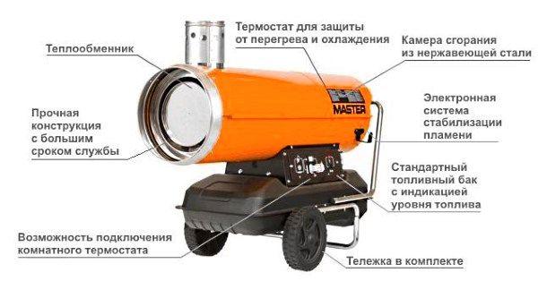 grelnik naprava za dizelsko gorivo