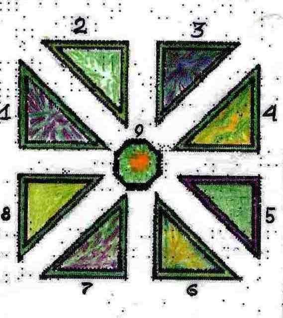 Zelenjavni kalejdoskop