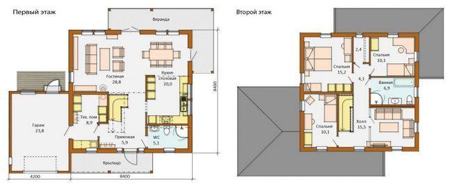 Hiša načrt 8.4x8.4