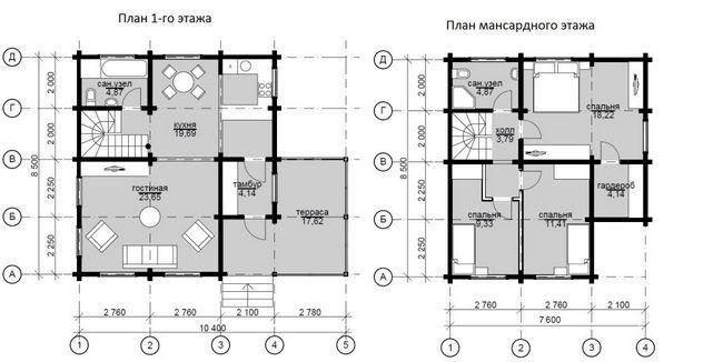 Hiša načrt 8.5x7.6