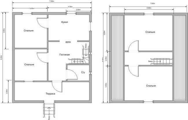 Hiša načrt 8x7