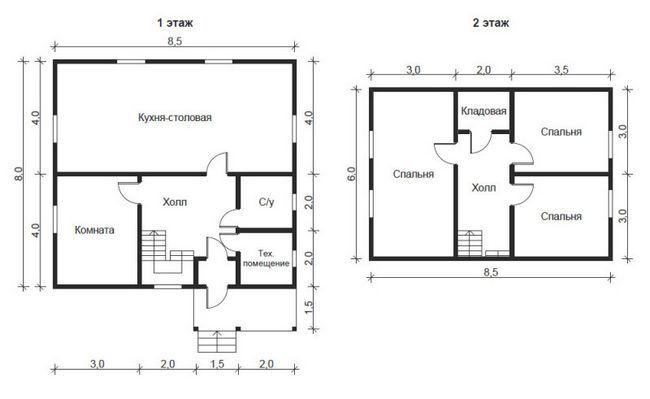 Hiša načrt 8x8.5