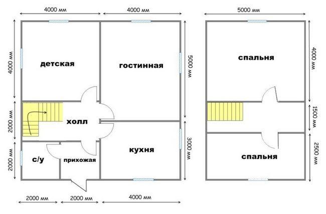 Načrt Hiša, 8 8