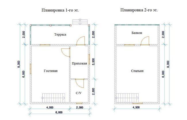 Risba dvonadstropna metrov hiša 6x8
