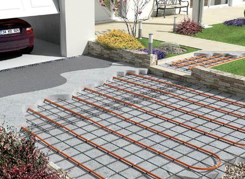 Ogrevalni sistemi dvorišče