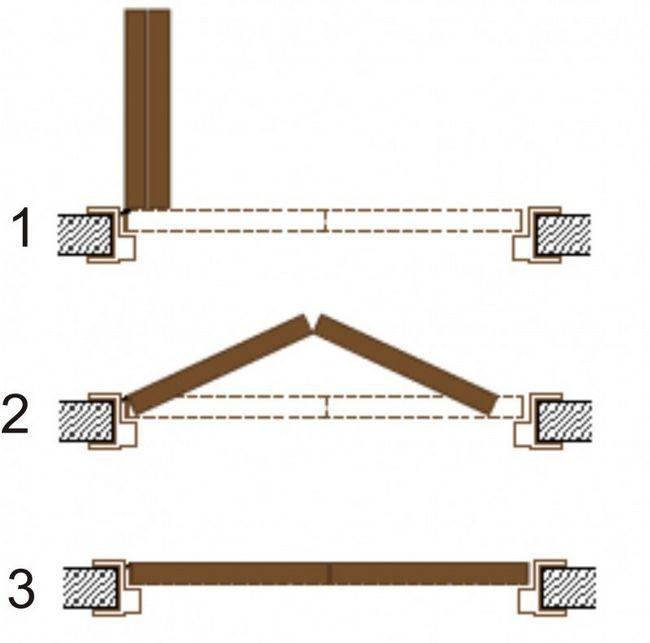 Načelo odpiranja prenosnika vrat