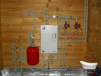 Ogrevanje zasebnih domovih s pomočjo električnega grelnika