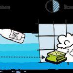 Fugirna masa za ploščice v kopalnici, kako narediti pravo izbiro